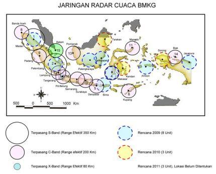 Jaringan Radar BMKG