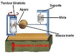 Seismograf 1